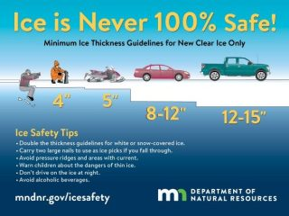 Ice Safety Thickness
